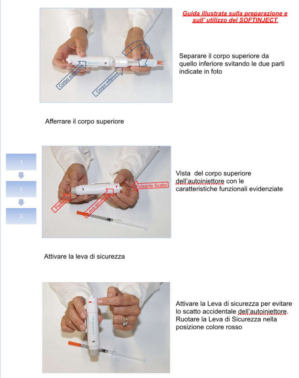 Where To Inject Intracavernosal Injections : Softinject androsystems